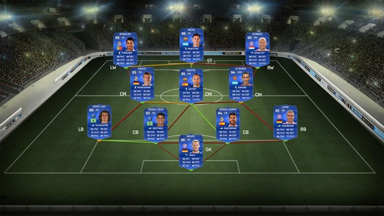 miglior squadra internazionale fifa 13 modalità carriera