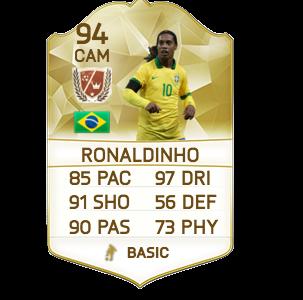 E' in lavorazione una patch per FIFA 17 per PC, ovviamente, che permette di inserire Ronaldinho nella squadra CLASSIC XI per FIFA 17. La patch è attualmente ancora in lavorazione. […]